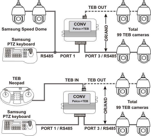 Protocol converter Samsung to TEB - connection diagram