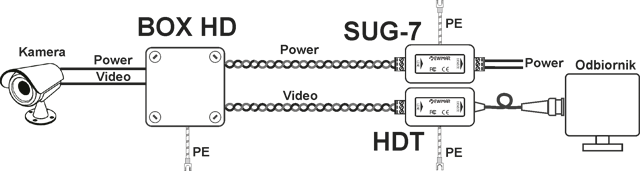 surge protection of video camera